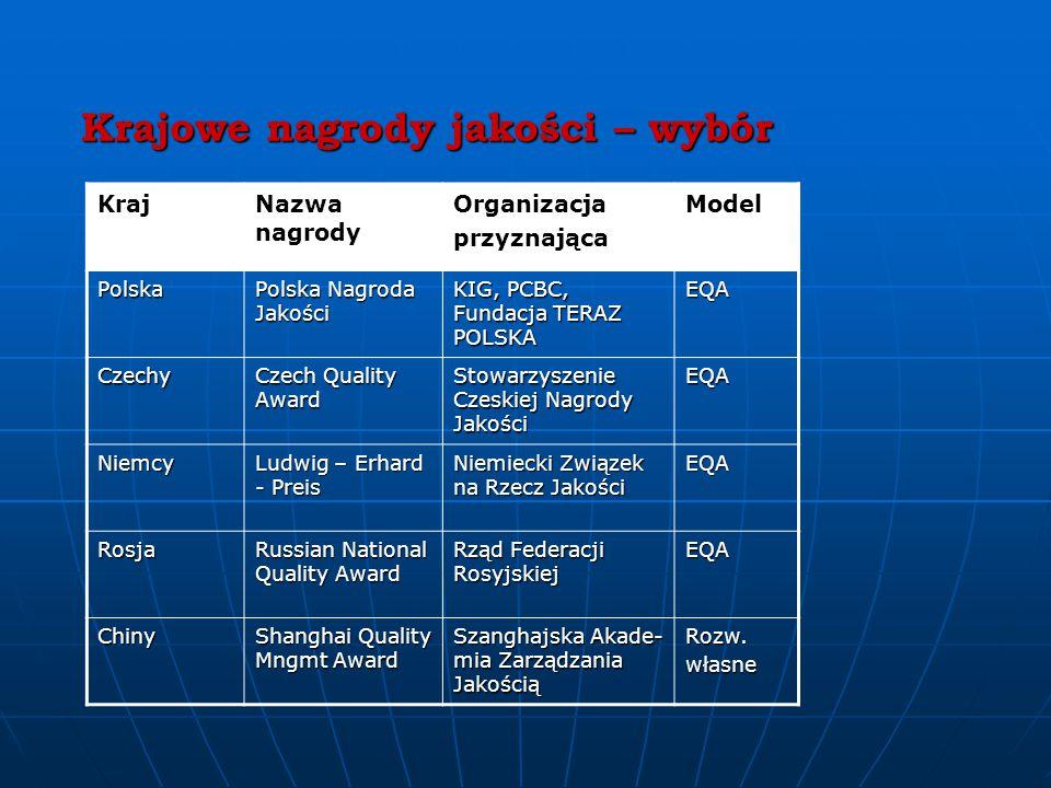 European Quality Award Unia Europejska ; od roku 1992 ; ustanowiona i przyznawana przez European Foundation for Quality Management. Na założeniach EQA