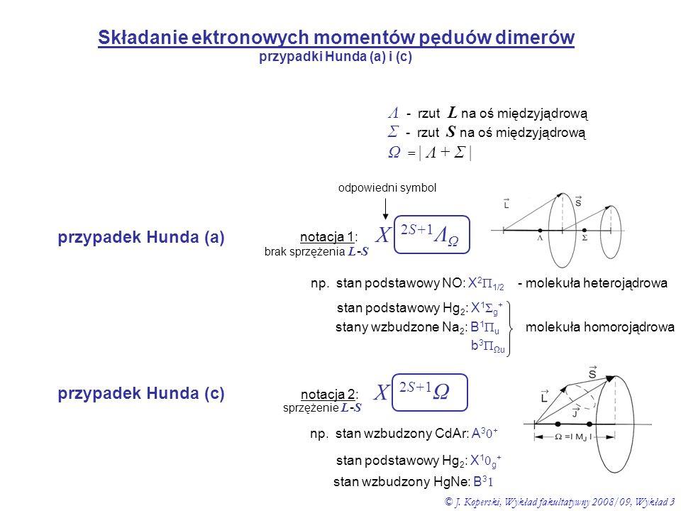 Składanie ektronowych momentów pęduów dimerów przypadki Hunda (a) i (c) Λ - rzut L na oś międzyjądrową Σ - rzut S na oś międzyjądrową Ω =   Λ + Σ   od