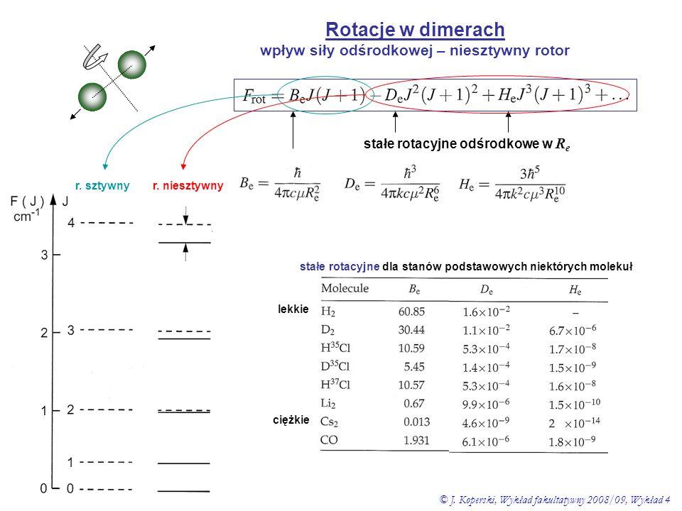 Rotacje w dimerach wpływ siły odśrodkowej – niesztywny rotor stałe rotacyjne odśrodkowe w R e r. sztywnyr. niesztywny stałe rotacyjne dla stanów podst