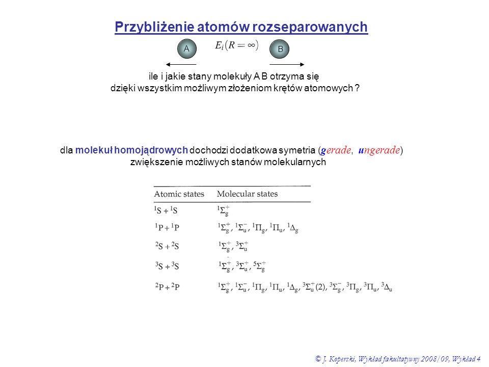 μ x y z φ θ harmoniki sferyczne: iMφ = θ stała normalizacyjna wielomiany stowarzyszone Legendre'a M = J, (J-1), (J-2), … -J składowa J w kierunku z (w jednostkach ħ ) f.