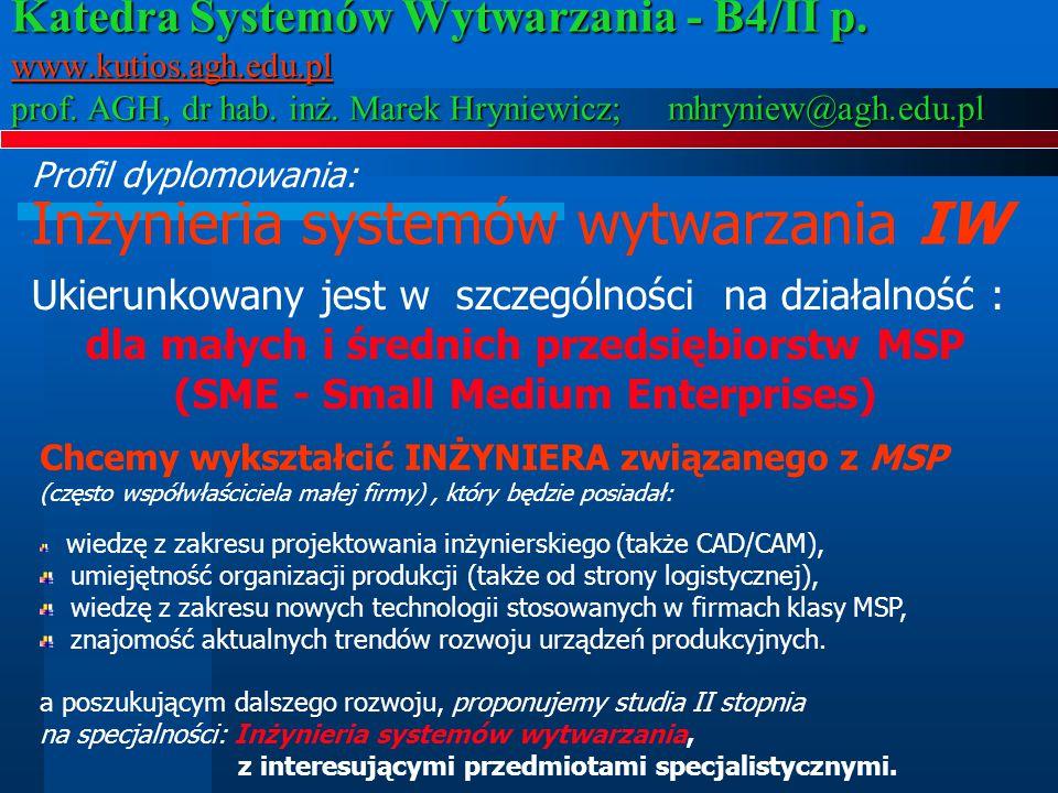 Katedra Systemów Wytwarzania - B4/II p. www.kutios.agh.edu.pl prof. AGH, dr hab. inż. Marek Hryniewicz; mhryniew@agh.edu.pl www.kutios.agh.edu.pl Inży