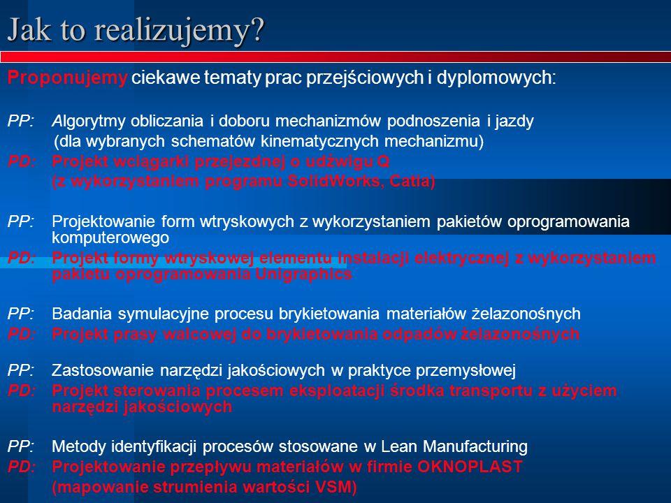 Jak to realizujemy? Proponujemy ciekawe tematy prac przejściowych i dyplomowych: PP:Algorytmy obliczania i doboru mechanizmów podnoszenia i jazdy (dla