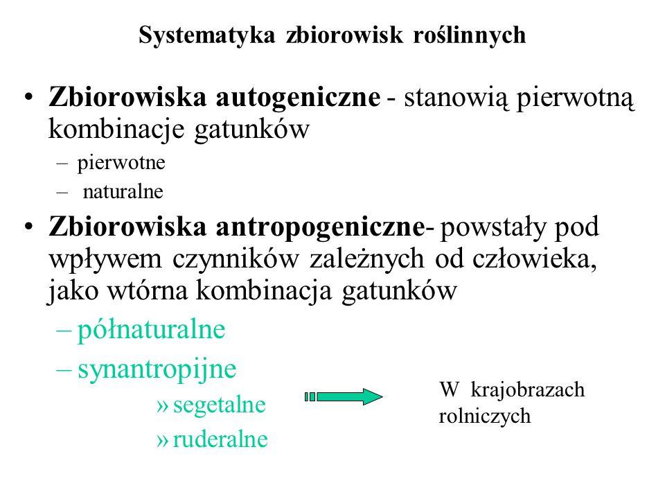 Różnorodność biologiczna i krajobrazowa Różnorodność biologiczna i krajobrazowa obszarów wiejskich Polski należy do najbogatszych w Europie.