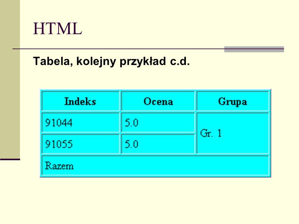 HTML Tabela, kolejny przykład c.d.