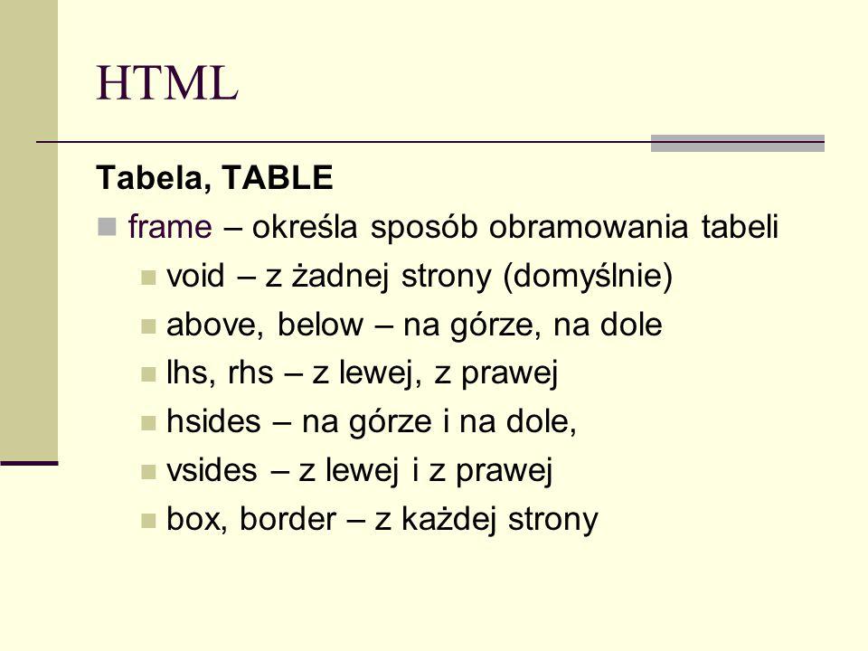 HTML Tabela, TABLE frame – określa sposób obramowania tabeli void – z żadnej strony (domyślnie) above, below – na górze, na dole lhs, rhs – z lewej, z prawej hsides – na górze i na dole, vsides – z lewej i z prawej box, border – z każdej strony