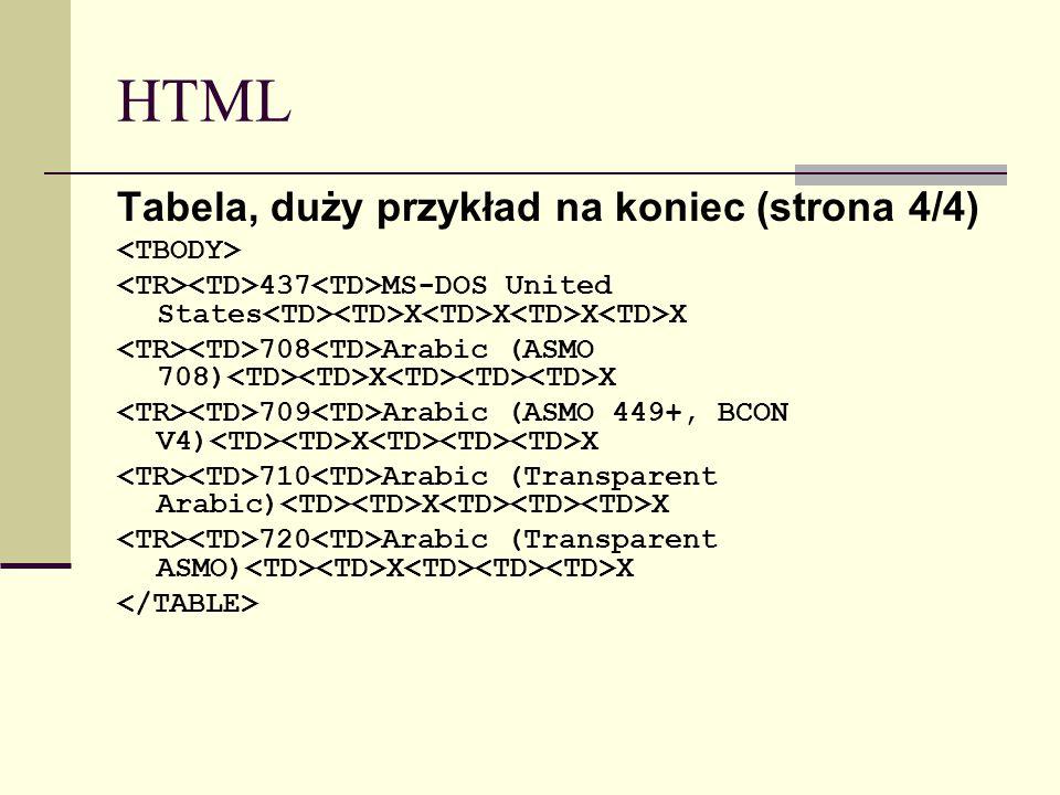 HTML Tabela, duży przykład na koniec (strona 4/4) 437 MS-DOS United States X X X X 708 Arabic (ASMO 708) X X 709 Arabic (ASMO 449+, BCON V4) X X 710 Arabic (Transparent Arabic) X X 720 Arabic (Transparent ASMO) X X