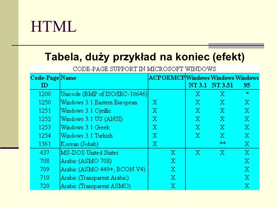 HTML Tabela, duży przykład na koniec (efekt)
