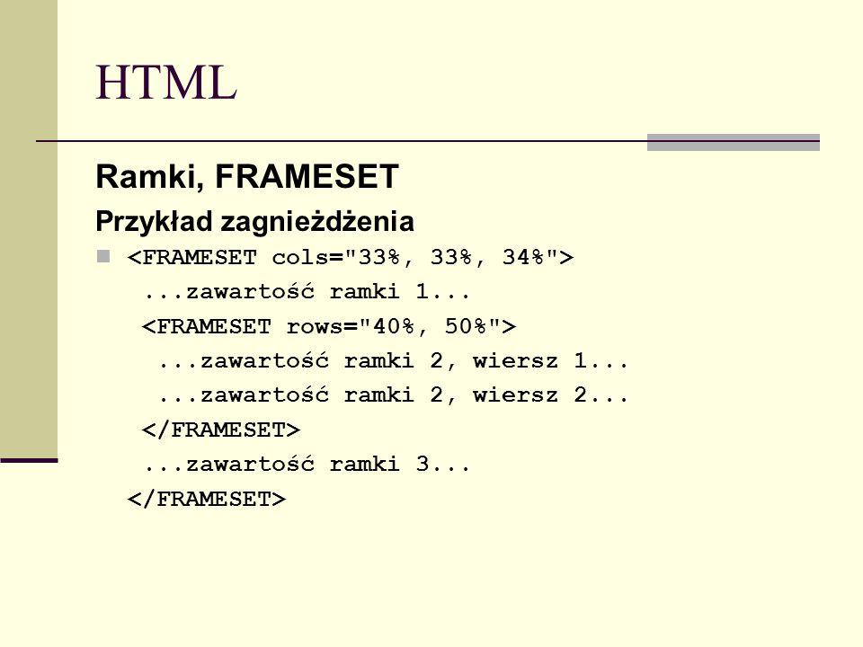 HTML Ramki, FRAMESET Przykład zagnieżdżenia...zawartość ramki 1......zawartość ramki 2, wiersz 1......zawartość ramki 2, wiersz 2......zawartość ramki 3...