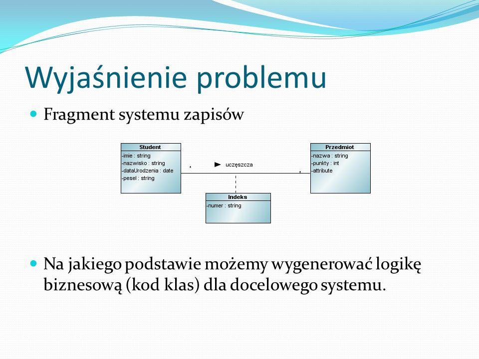 Wyjaśnienie problemu Fragment systemu zapisów Na jakiego podstawie możemy wygenerować logikę biznesową (kod klas) dla docelowego systemu.