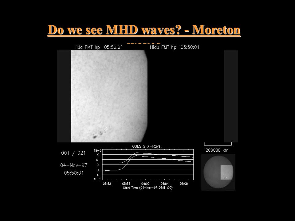 Do we see MHD waves? - Moreton waves