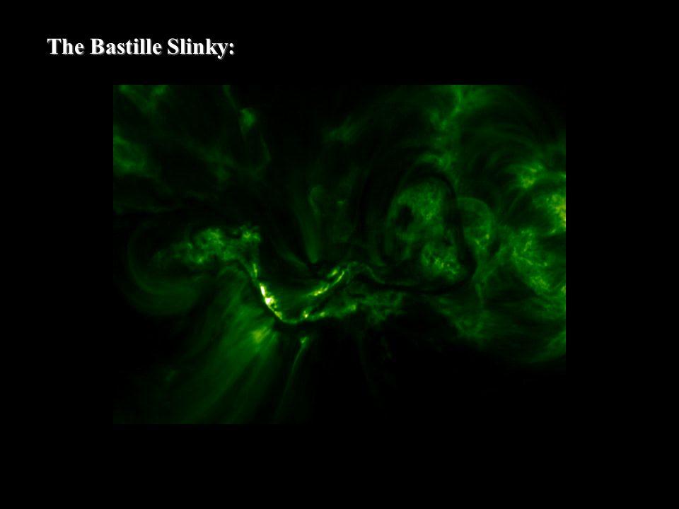 The Bastille Slinky: