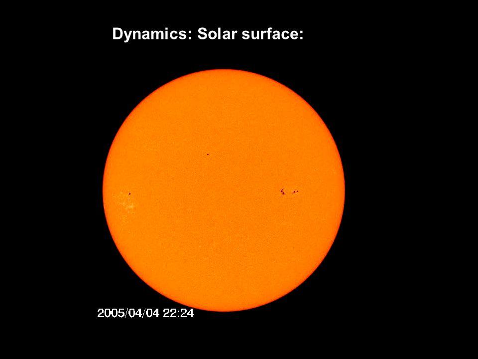 Granulacja słoneczna