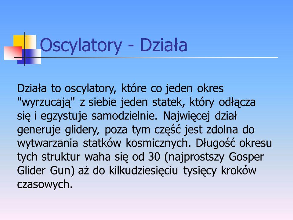 Oscylatory - Działa Działa to oscylatory, które co jeden okres