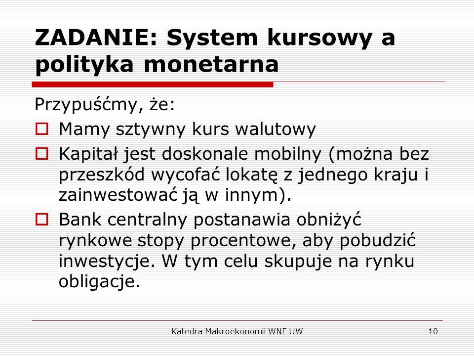 Katedra Makroekonomii WNE UW10 ZADANIE: System kursowy a polityka monetarna Przypuśćmy, że:  Mamy sztywny kurs walutowy  Kapitał jest doskonale mobilny (można bez przeszkód wycofać lokatę z jednego kraju i zainwestować ją w innym).