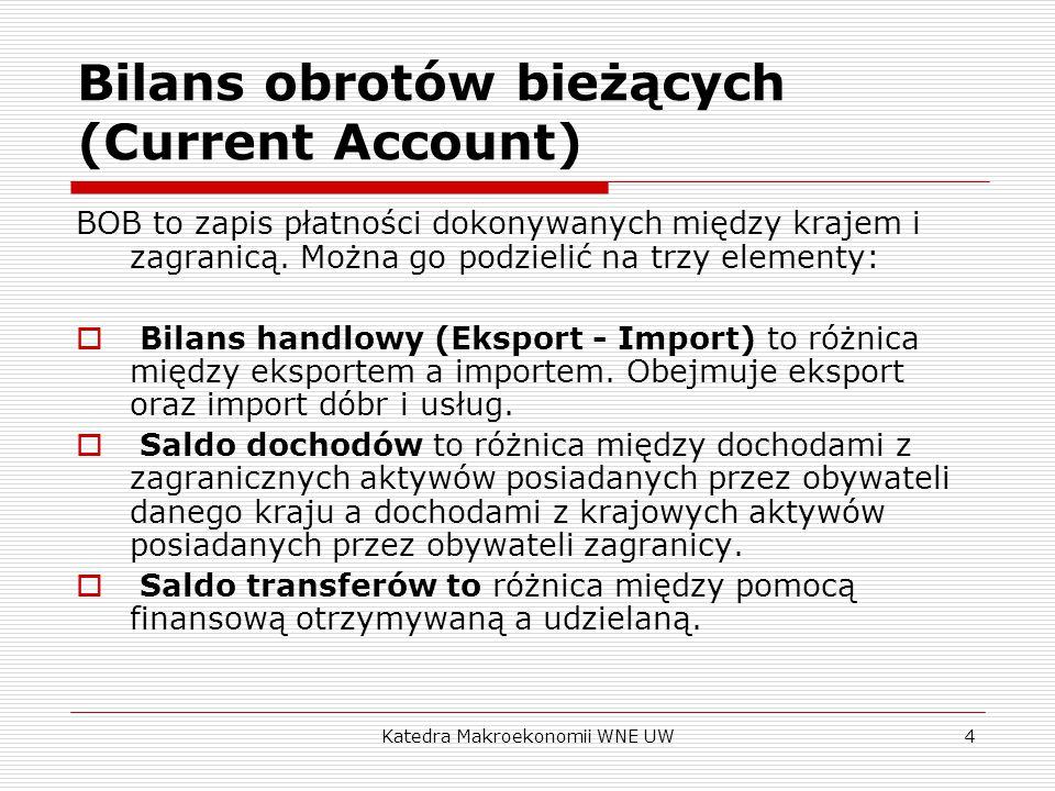 Katedra Makroekonomii WNE UW4 Bilans obrotów bieżących (Current Account) BOB to zapis płatności dokonywanych między krajem i zagranicą.