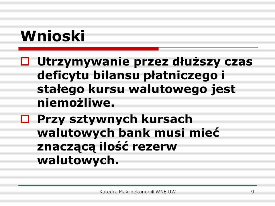 Katedra Makroekonomii WNE UW9 Wnioski  Utrzymywanie przez dłuższy czas deficytu bilansu płatniczego i stałego kursu walutowego jest niemożliwe.