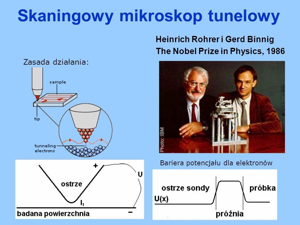 Skaningowy mikroskop tunelowy Zasada działania: Bariera potencjału dla elektronów Heinrich Rohrer i Gerd Binnig The Nobel Prize in Physics, 1986