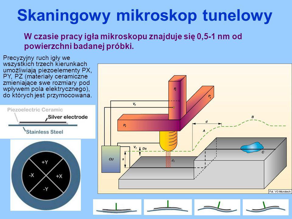 W czasie pracy igła mikroskopu znajduje się 0,5-1 nm od powierzchni badanej próbki. Precyzyjny ruch igły we wszystkich trzech kierunkach umożliwiają p