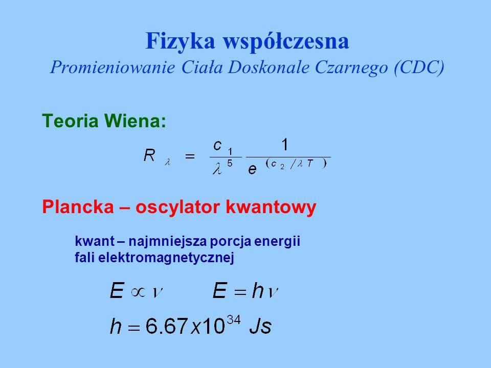 Teoria Wiena: Plancka – oscylator kwantowy kwant – najmniejsza porcja energii fali elektromagnetycznej Fizyka współczesna Promieniowanie Ciała Doskona