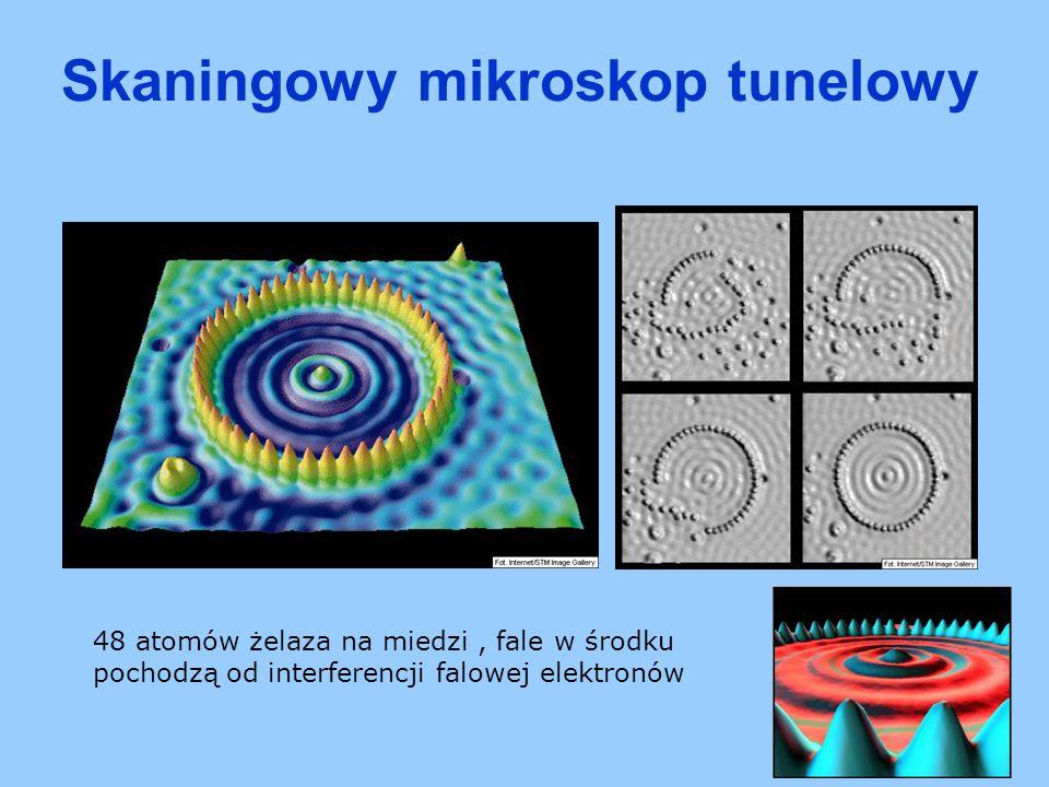 48 atomów żelaza na miedzi, fale w środku pochodzą od interferencji falowej elektronów Skaningowy mikroskop tunelowy