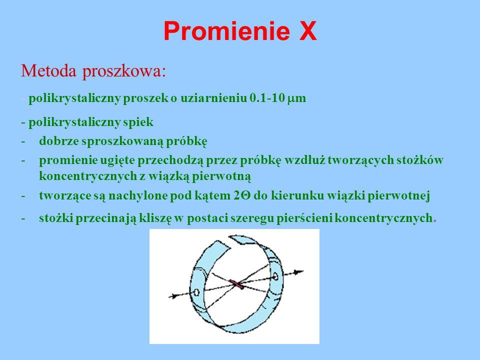 Promienie X Metoda proszkowa: - polikrystaliczny proszek o uziarnieniu 0.1-10  m - polikrystaliczny spiek -dobrze sproszkowaną próbkę -promienie ugię