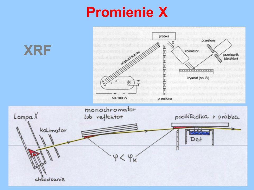 Promienie X XRF