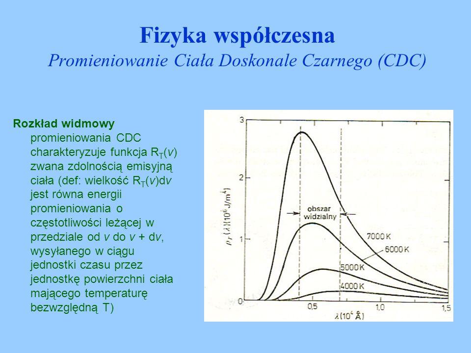 Rozkład widmowy promieniowania CDC charakteryzuje funkcja R T (v) zwana zdolnością emisyjną ciała (def: wielkość R T (v)dv jest równa energii promieni