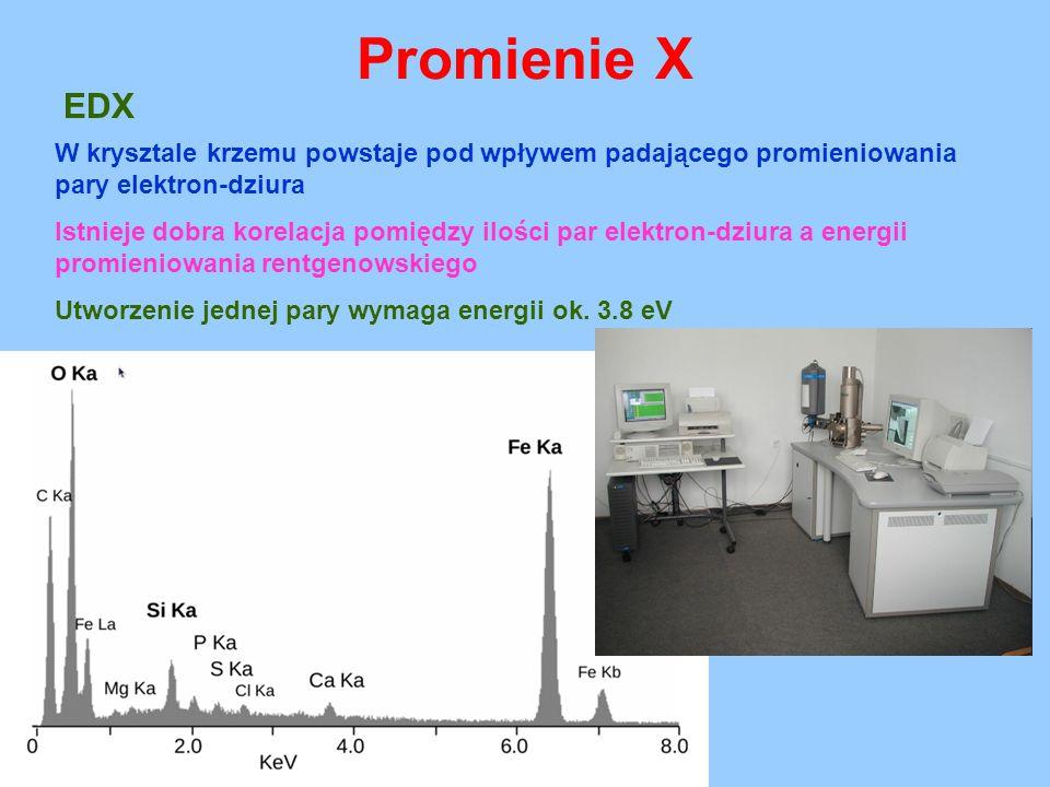 Promienie X W krysztale krzemu powstaje pod wpływem padającego promieniowania pary elektron-dziura Istnieje dobra korelacja pomiędzy ilości par elektr