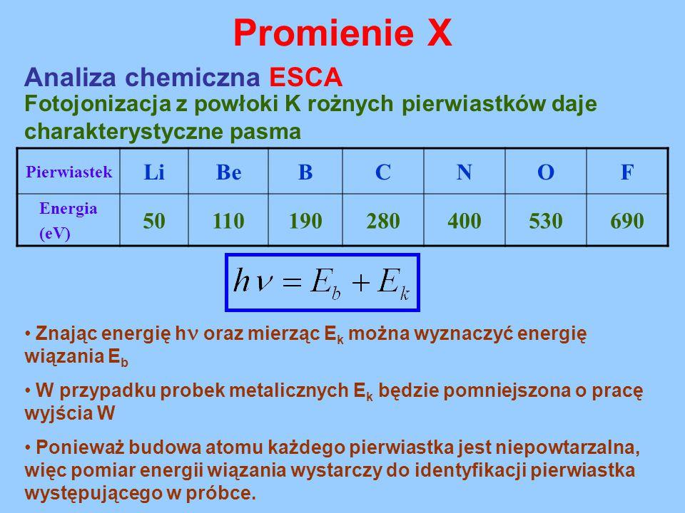 Promienie X Analiza chemiczna ESCA Fotojonizacja z powłoki K rożnych pierwiastków daje charakterystyczne pasma Pierwiastek LiBeBCNOF Energia (eV) 5011