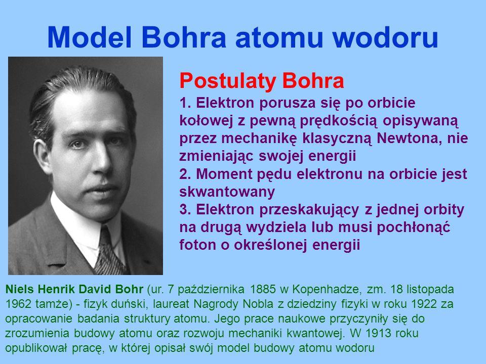 Model Bohra atomu wodoru Niels Henrik David Bohr (ur. 7 października 1885 w Kopenhadze, zm. 18 listopada 1962 tamże) - fizyk duński, laureat Nagrody N