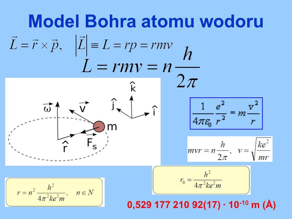 Model Bohra atomu wodoru 0,529 177 210 92(17) · 10 -10 m (Å)