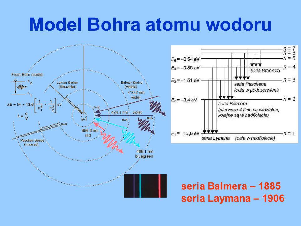 Model Bohra atomu wodoru seria Balmera – 1885 seria Laymana – 1906