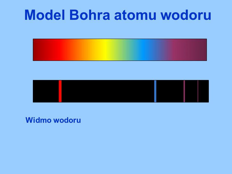 Model Bohra atomu wodoru Widmo wodoru