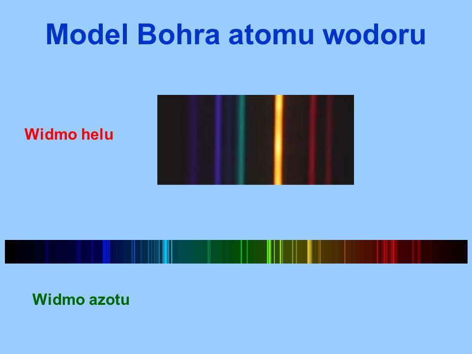 Model Bohra atomu wodoru Widmo helu Widmo azotu