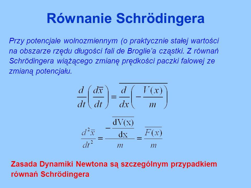 Przy potencjale wolnozmiennym (o praktycznie stałej wartości na obszarze rzędu długości fali de Broglie'a cząstki. Z równań Schrödingera wiążącego zmi