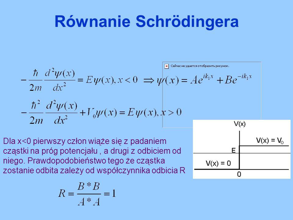 Dla x<0 pierwszy człon wiąże się z padaniem cząstki na próg potencjału, a drugi z odbiciem od niego. Prawdopodobieństwo tego że cząstka zostanie odbit
