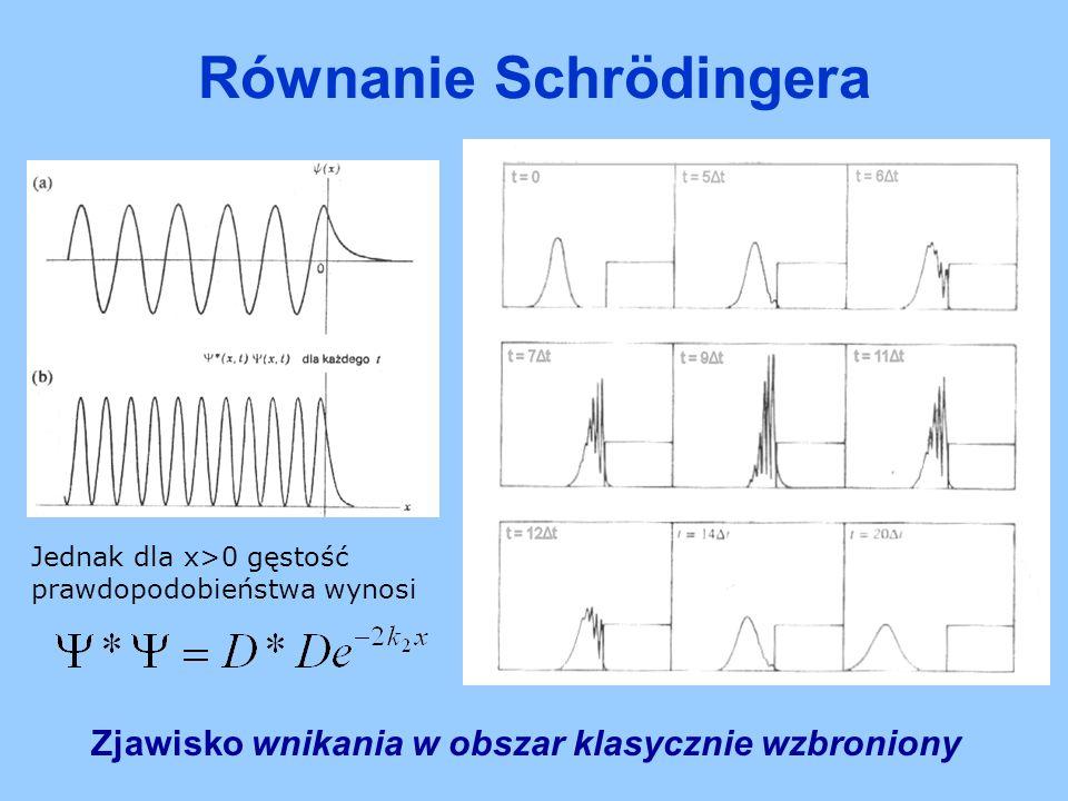 Jednak dla x>0 gęstość prawdopodobieństwa wynosi Zjawisko wnikania w obszar klasycznie wzbroniony Równanie Schrödingera