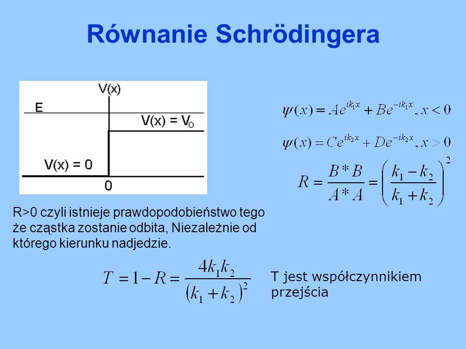 R>0 czyli istnieje prawdopodobieństwo tego że cząstka zostanie odbita, Niezależnie od którego kierunku nadjedzie. T jest współczynnikiem przejścia Rów