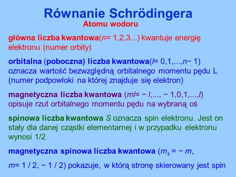 Równanie Schrödingera Atomu wodoru główna liczba kwantowa(n= 1,2,3...) kwantuje energię elektronu (numer orbity) orbitalna (poboczna) liczba kwantowa(