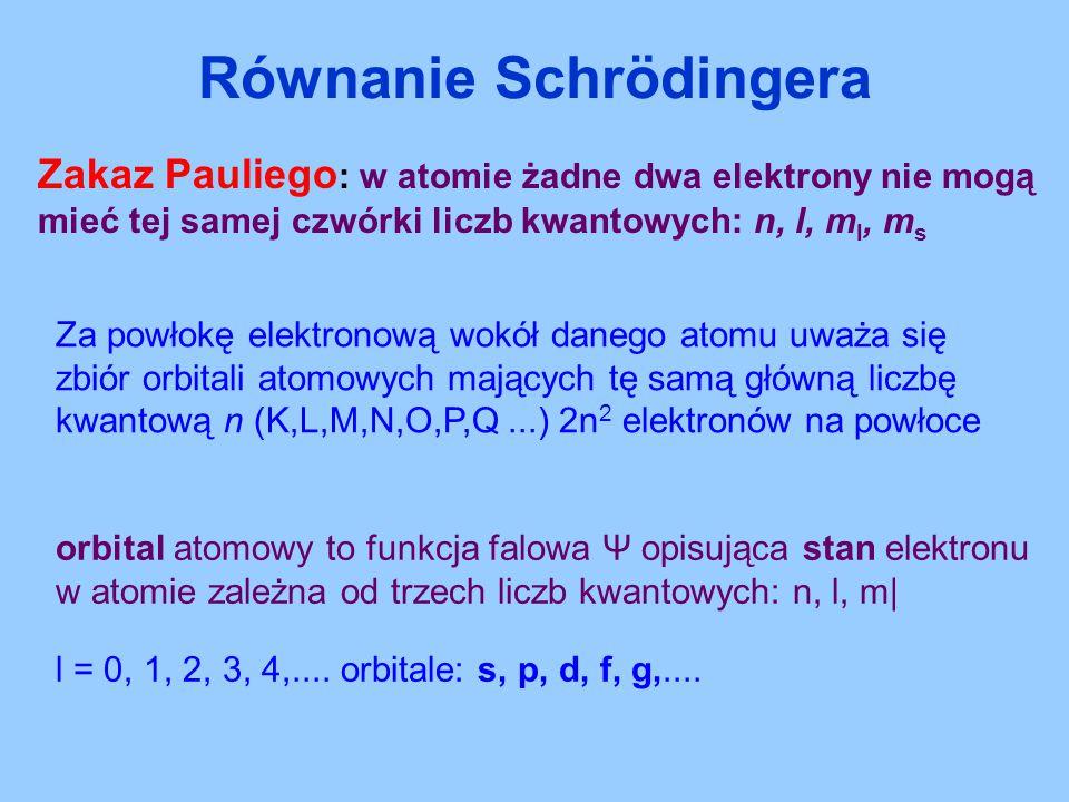 Równanie Schrödingera Zakaz Pauliego : w atomie żadne dwa elektrony nie mogą mieć tej samej czwórki liczb kwantowych: n, l, m l, m s Za powłokę elektr