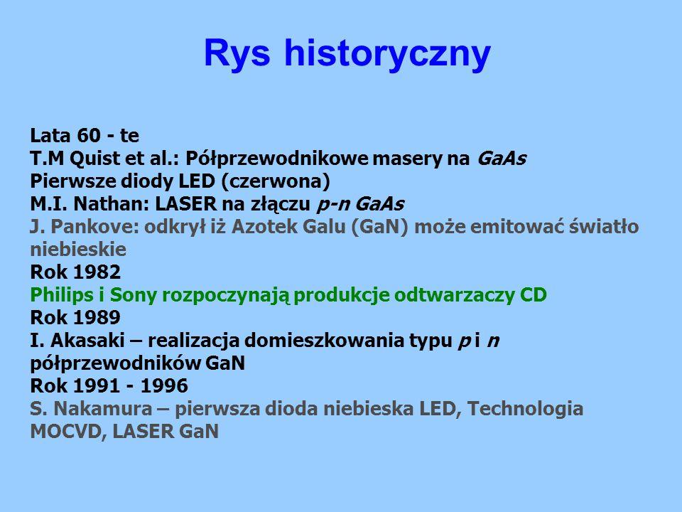 Rys historyczny Lata 60 - te T.M Quist et al.: Półprzewodnikowe masery na GaAs Pierwsze diody LED (czerwona) M.I. Nathan: LASER na złączu p-n GaAs J.