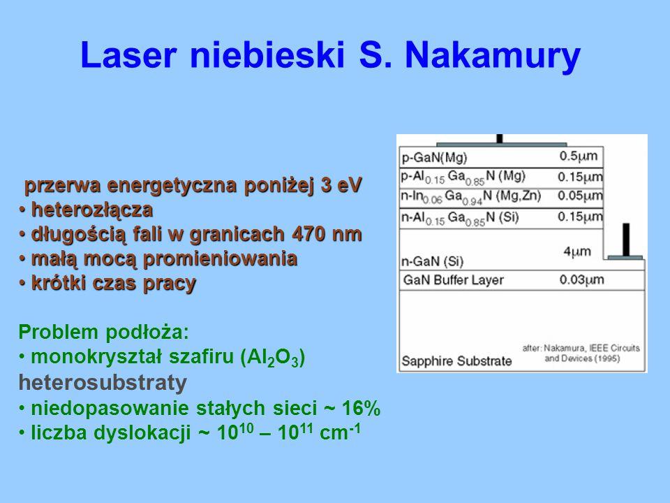 Laser niebieski S. Nakamury przerwa energetyczna poniżej 3 eV przerwa energetyczna poniżej 3 eV heterozłącza heterozłącza długością fali w granicach 4