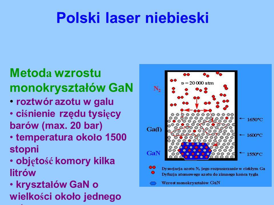 Metod a wzrostu monokryształów GaN roztwór azotu w galu ci ś nienie rzędu tysi ę cy barów (max. 20 bar) temperatura oko ł o 1500 stopni obj ę to ść ko