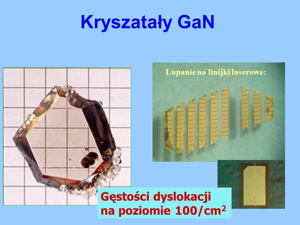 Kryszatały GaN Łupanie na linijki laserowe: Gęstości dyslokacji na poziomie 100/cm 2