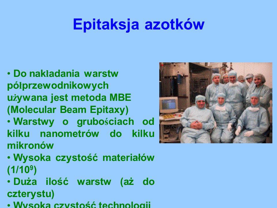 Epitaksja azotków Do nak ł adania warstw pó ł przewodnikowych u ż ywana jest metoda MBE (Molecular Beam Epitaxy) Warstwy o grubo ś ciach od kilku nano