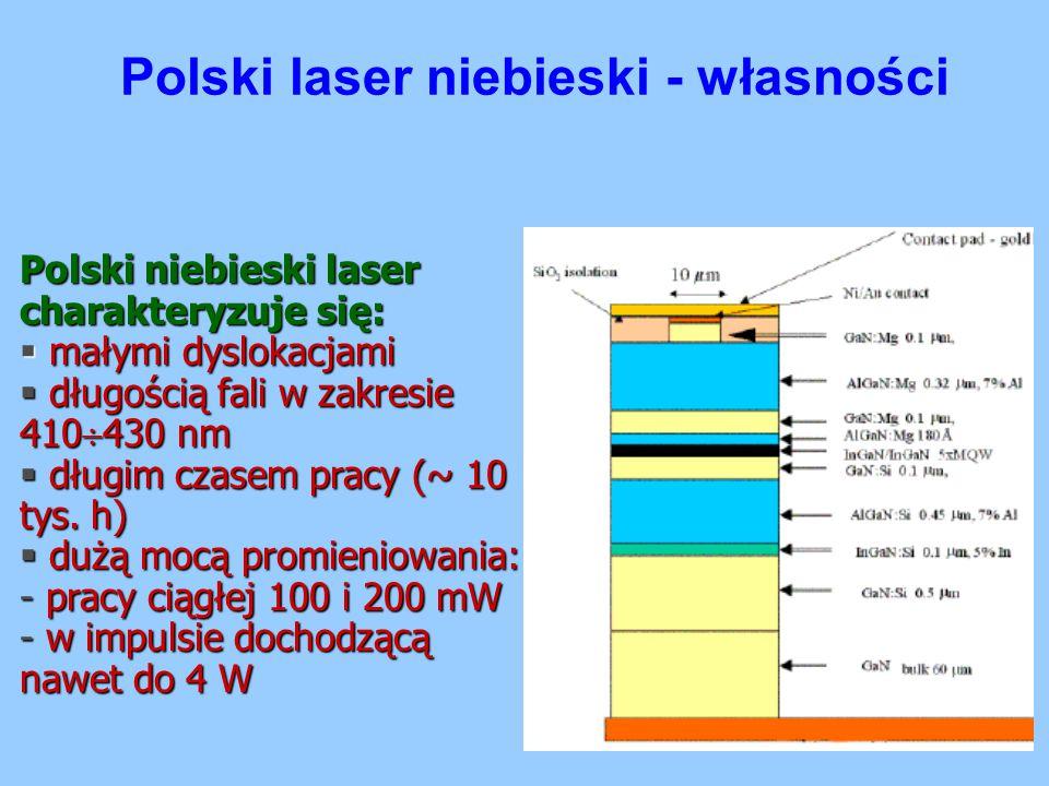 Polski laser niebieski - własności Polski niebieski laser charakteryzuje się:  małymi dyslokacjami  długością fali w zakresie 410  430 nm  długim