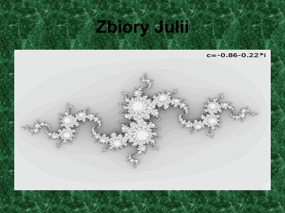 Zbiór M jako mapa zbiorów Julii