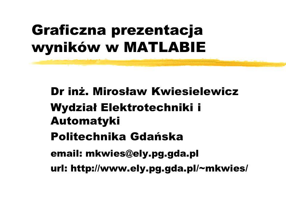 Graficzna prezentacja wyników w MATLABIE Dr inż.
