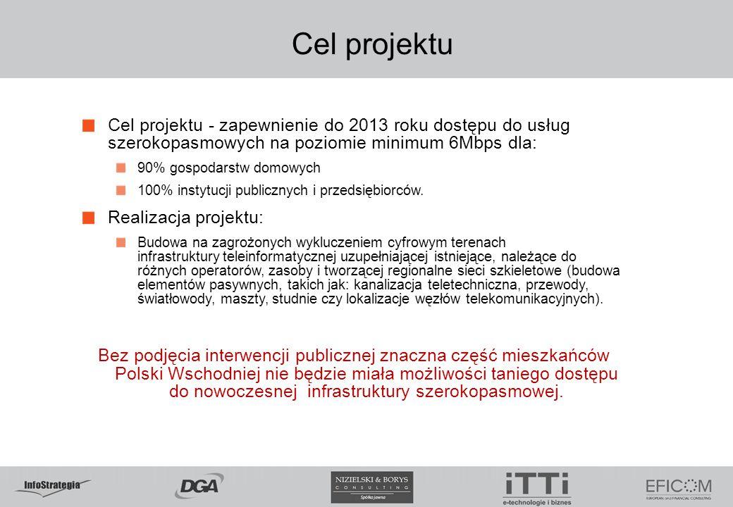 Cel projektu Cel projektu - zapewnienie do 2013 roku dostępu do usług szerokopasmowych na poziomie minimum 6Mbps dla: 90% gospodarstw domowych 100% in