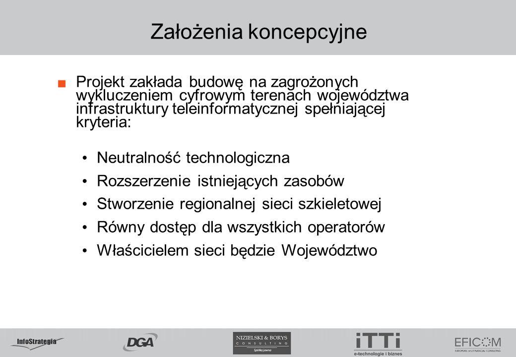 Założenia koncepcyjne Projekt zakłada budowę na zagrożonych wykluczeniem cyfrowym terenach województwa infrastruktury teleinformatycznej spełniającej